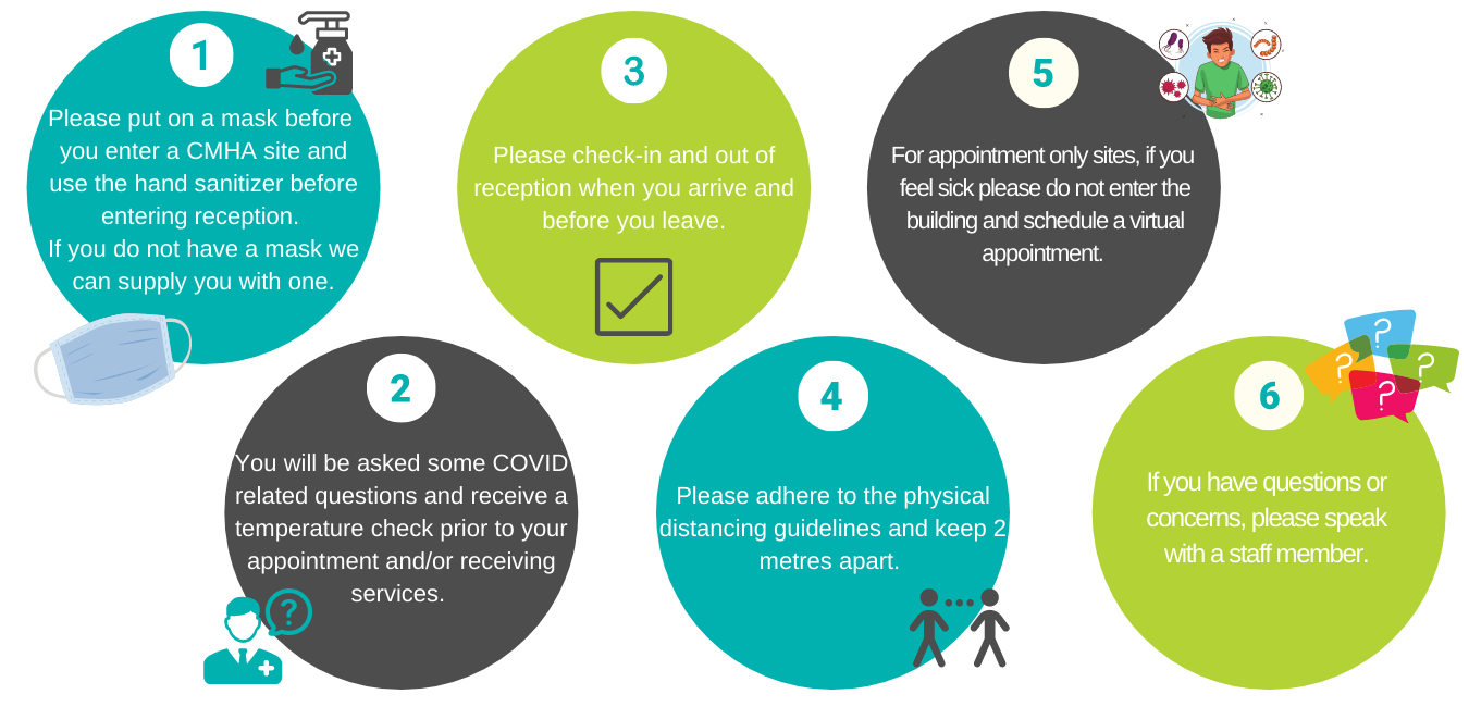 Step by step process to ensure COVID-19 safety